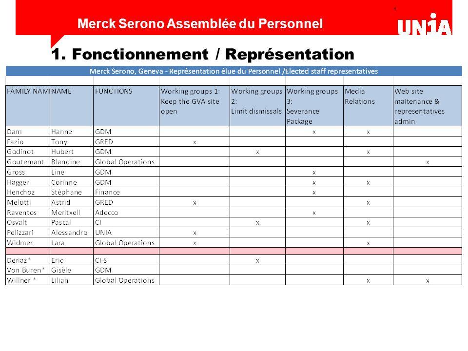 4 Assemblée du personnel de Merck Serono Merck Serono Assemblée du Personnel 1. Fonctionnement / Représentation