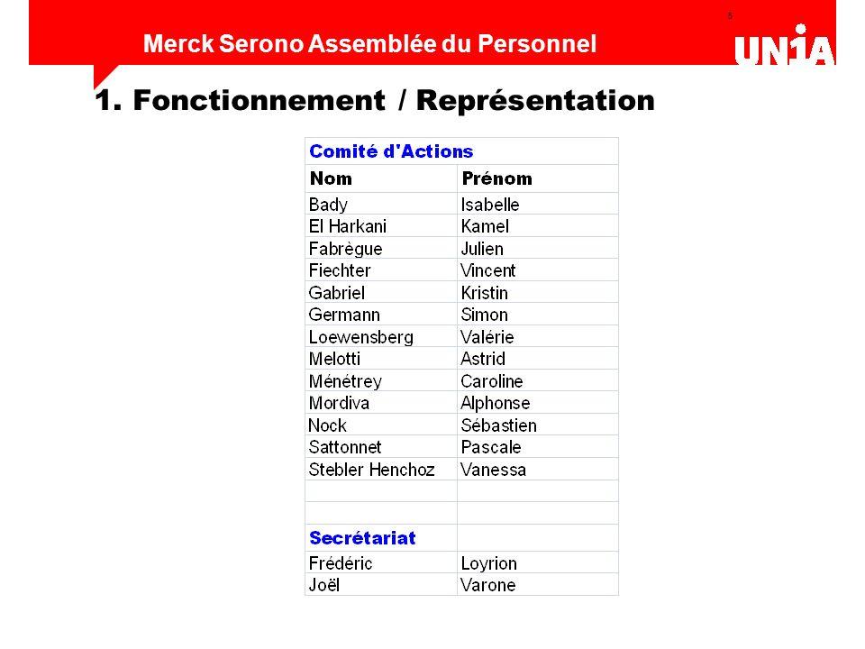 5 Assemblée du personnel de Merck Serono Merck Serono Assemblée du Personnel 1. Fonctionnement / Représentation