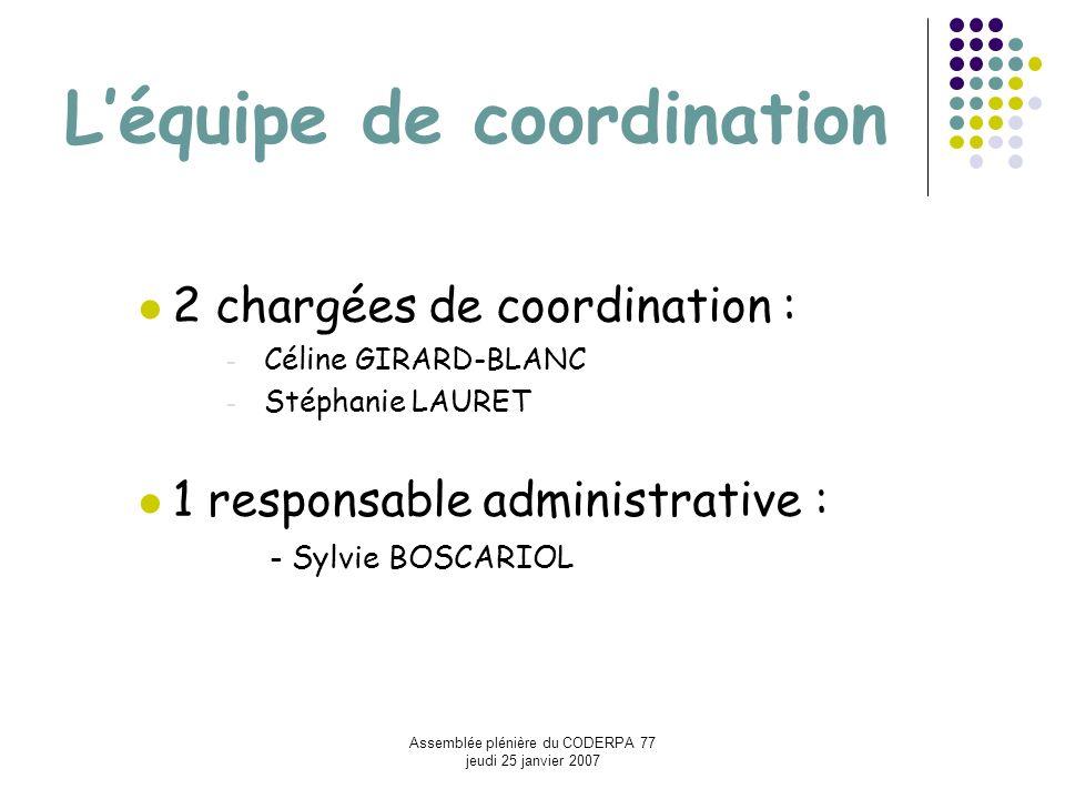 Assemblée plénière du CODERPA 77 jeudi 25 janvier 2007 Léquipe de coordination 2 chargées de coordination : - Céline GIRARD-BLANC - Stéphanie LAURET 1