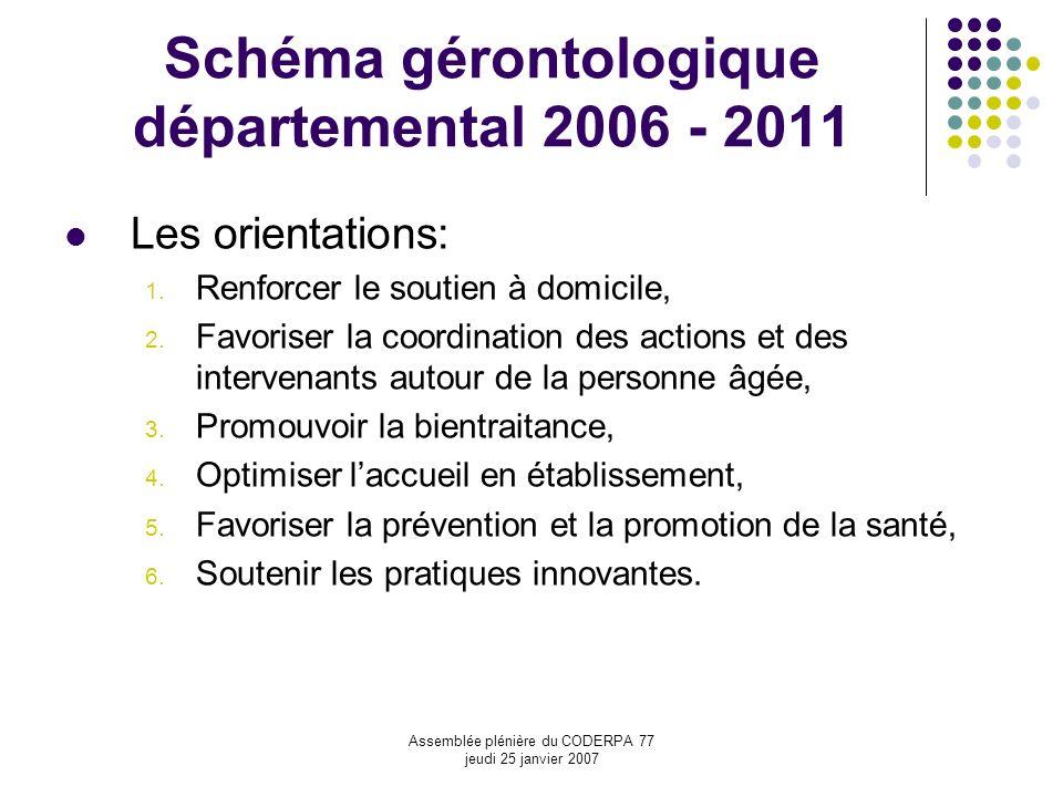 Assemblée plénière du CODERPA 77 jeudi 25 janvier 2007 Schéma gérontologique départemental 2006 - 2011 Les orientations: 1. Renforcer le soutien à dom