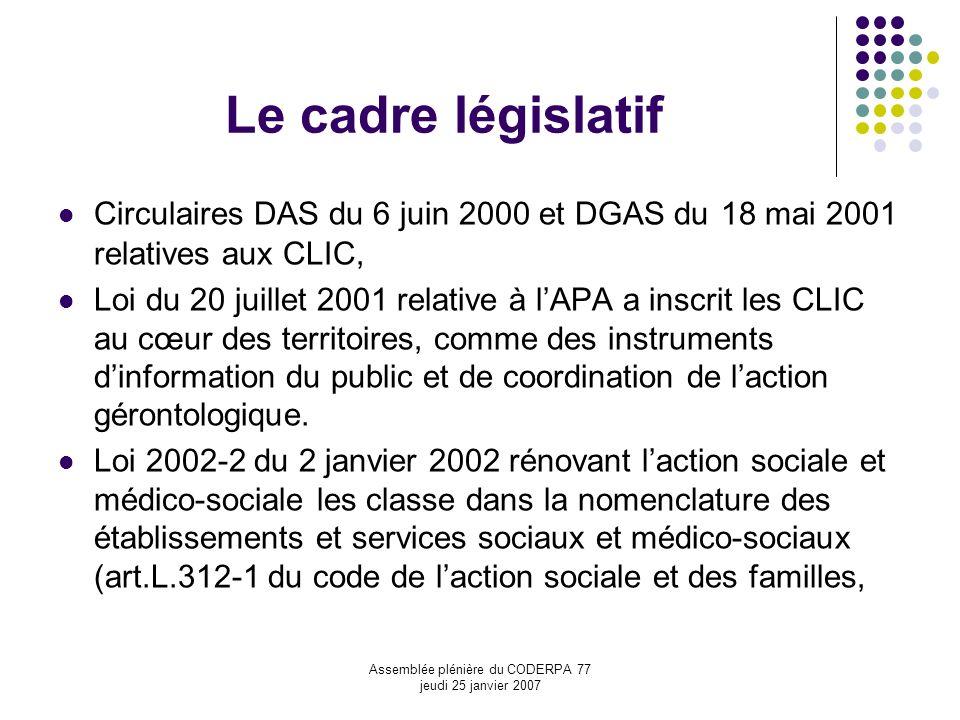 Assemblée plénière du CODERPA 77 jeudi 25 janvier 2007 Le cadre législatif Circulaires DAS du 6 juin 2000 et DGAS du 18 mai 2001 relatives aux CLIC, L
