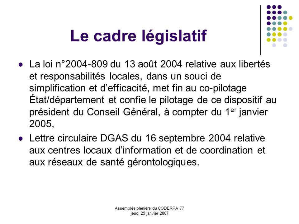 Assemblée plénière du CODERPA 77 jeudi 25 janvier 2007 Le cadre législatif La loi n°2004-809 du 13 août 2004 relative aux libertés et responsabilités