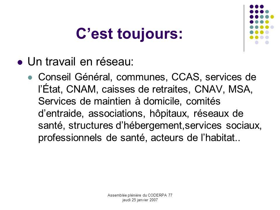 Assemblée plénière du CODERPA 77 jeudi 25 janvier 2007 Cest toujours: Un travail en réseau: Conseil Général, communes, CCAS, services de lÉtat, CNAM,