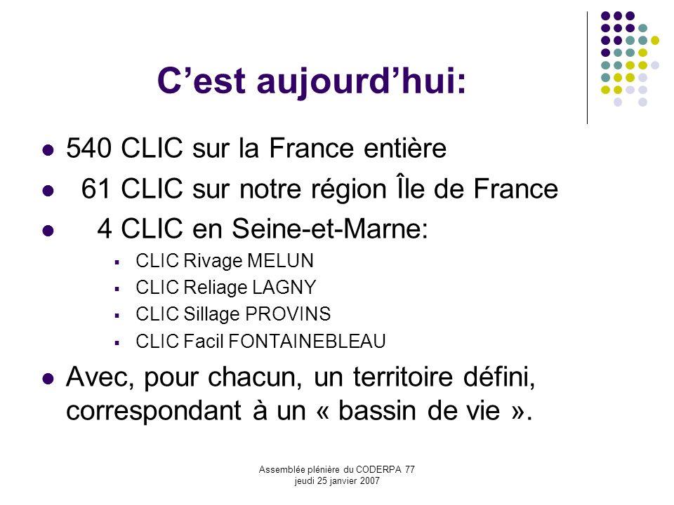 Assemblée plénière du CODERPA 77 jeudi 25 janvier 2007 Cest aujourdhui: 540 CLIC sur la France entière 61 CLIC sur notre région Île de France 4 CLIC e