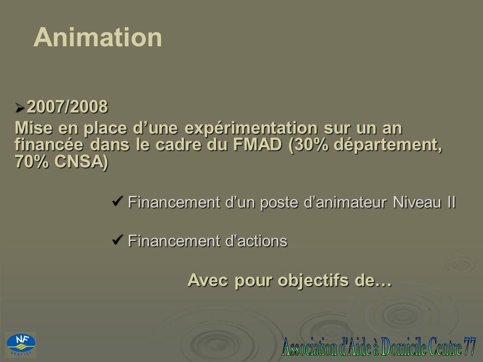 2007/2008 2007/2008 Mise en place dune expérimentation sur un an financée dans le cadre du FMAD (30% département, 70% CNSA) Financement dun poste dani