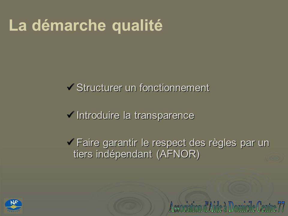 La démarche qualité Structurer un fonctionnement Structurer un fonctionnement Introduire la transparence Introduire la transparence Faire garantir le