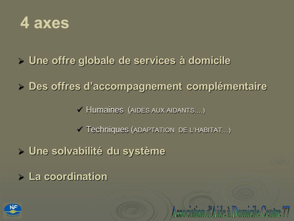 Une offre globale de services à domicile Une offre globale de services à domicile Des offres daccompagnement complémentaire Des offres daccompagnement