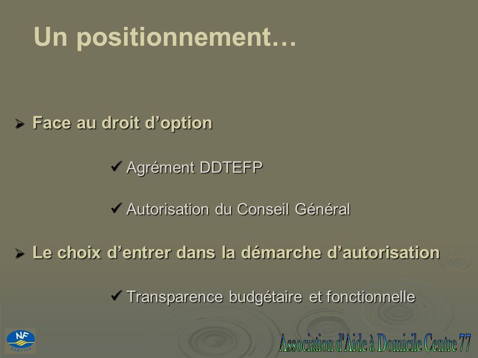 Face au droit doption Face au droit doption Agrément DDTEFP Agrément DDTEFP Autorisation du Conseil Général Autorisation du Conseil Général Le choix d