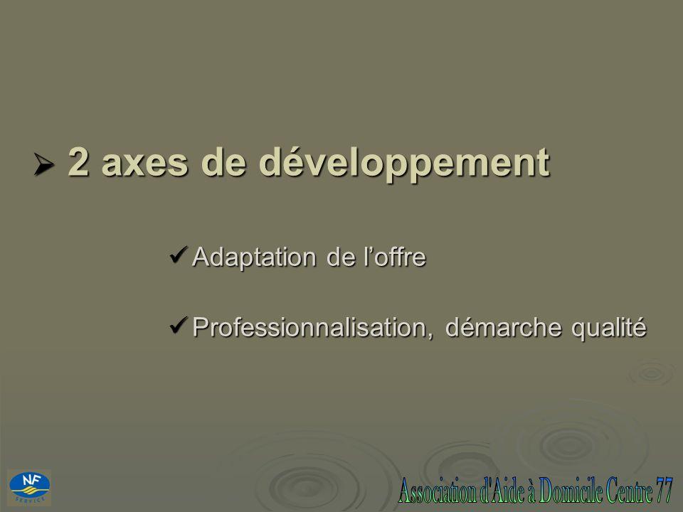 2 axes de développement 2 axes de développement Adaptation de loffre Adaptation de loffre Professionnalisation, démarche qualité Professionnalisation,