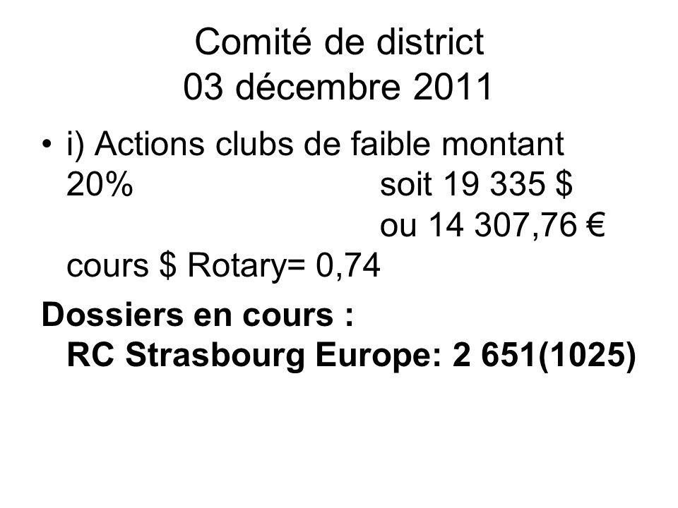 Comité de district 03 décembre 2011 FSD (80% restant Disponiblités: 51 338,49$ ii) Actions internationales (MG) iii) Bourse 27 000$)
