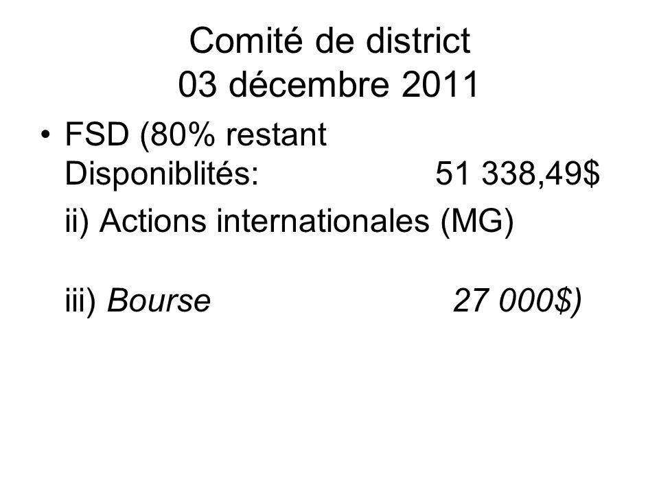 Comité de district 03 décembre 2011 ii) Actions internationales (MG) Dossiers en cours: RC Champagnole (Support apiculteur à Madagascar) RC Strasbourg Europe (Vietnam) (Education) iii)Bourse attribuée 26 000$