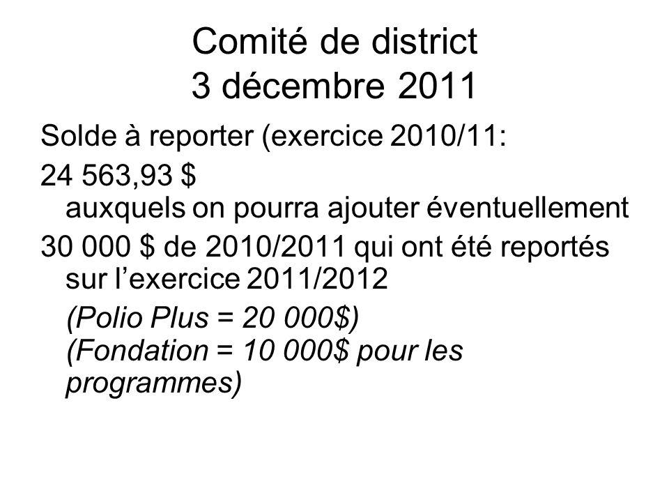 Comité de district 3 décembre 2011 Solde à reporter (exercice 2010/11: 24 563,93 $ auxquels on pourra ajouter éventuellement 30 000 $ de 2010/2011 qui ont été reportés sur lexercice 2011/2012 (Polio Plus = 20 000$) (Fondation = 10 000$ pour les programmes)
