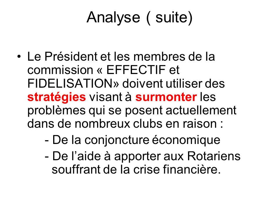 Analyse ( suite) Le Président et les membres de la commission « EFFECTIF et FIDELISATION» doivent utiliser des stratégies visant à surmonter les problèmes qui se posent actuellement dans de nombreux clubs en raison : - De la conjoncture économique - De laide à apporter aux Rotariens souffrant de la crise financière.