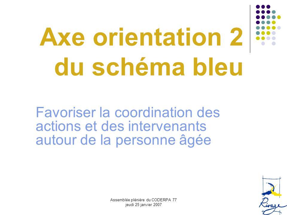 Assemblée plénière du CODERPA 77 jeudi 25 janvier 2007 Axe orientation 2 du schéma bleu Favoriser la coordination des actions et des intervenants auto