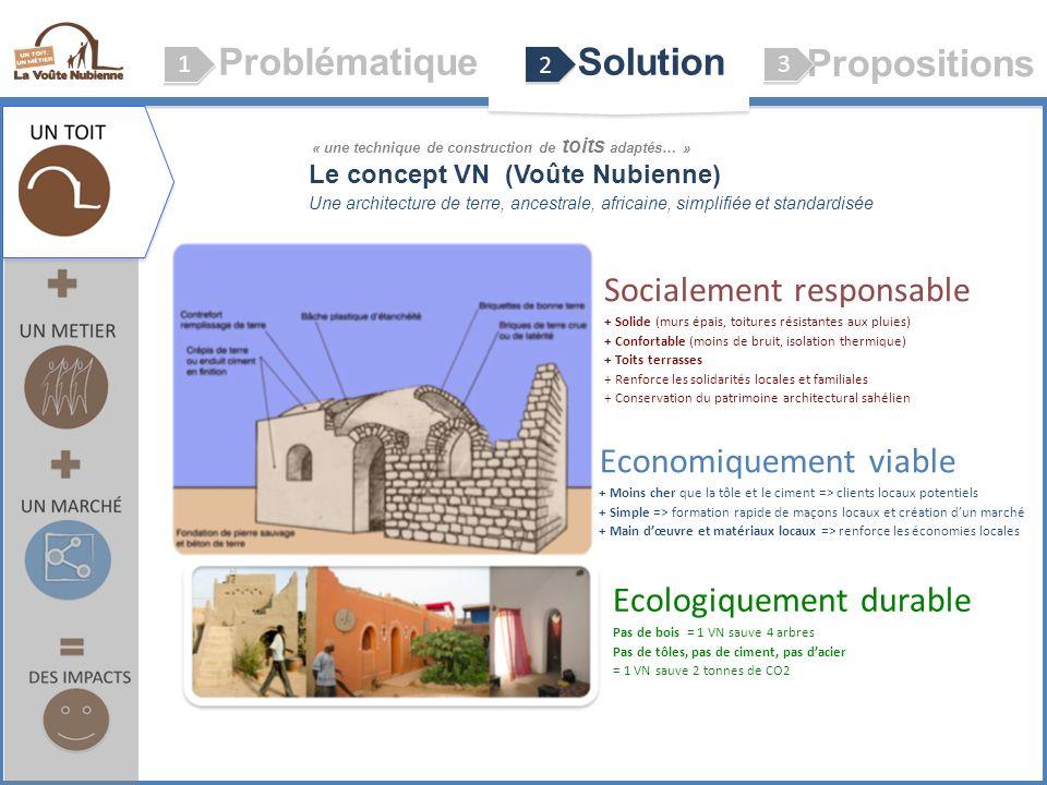 Socialement responsable + Solide (murs épais, toitures résistantes aux pluies) + Confortable (moins de bruit, isolation thermique) + Toits terrasses +