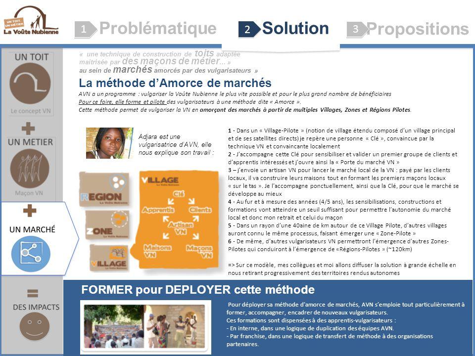 ProblématiqueSolution Propositions 1 1 2 2 3 3 Le concept VN (Voûte Nubienne) La méthode dAmorce de marchés 1 - Dans un « Village-Pilote » (notion de