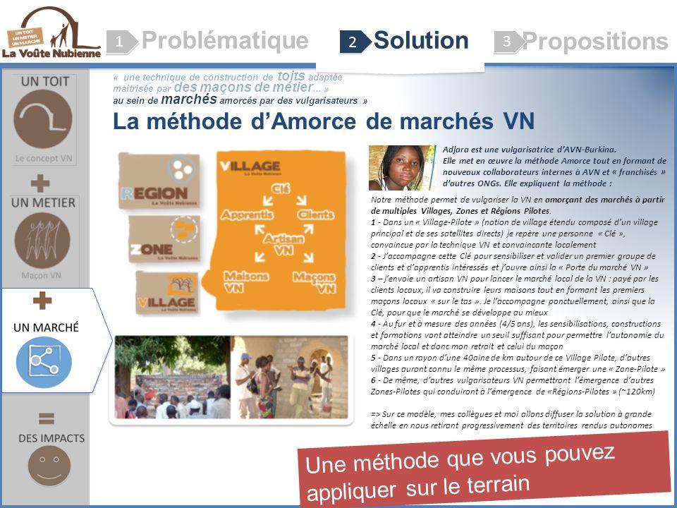 ProblématiqueSolution Propositions 1 1 2 2 3 3 Notre méthode permet de vulgariser la VN en amorçant des marchés à partir de multiples Villages, Zones et Régions Pilotes.