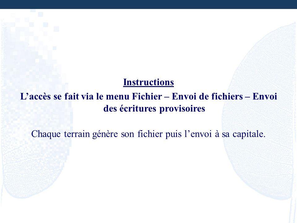 Instructions Laccès se fait via le menu Fichier – Envoi de fichiers – Envoi des écritures provisoires Chaque terrain génère son fichier puis lenvoi à