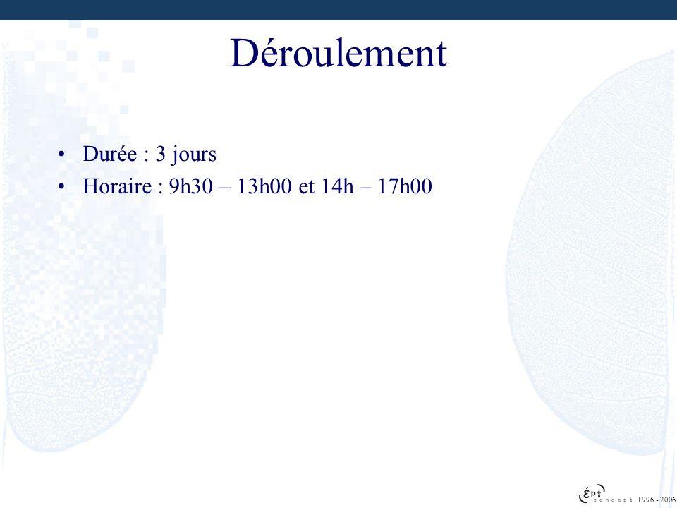 1996 - 2006 Déroulement Durée : 3 jours Horaire : 9h30 – 13h00 et 14h – 17h00