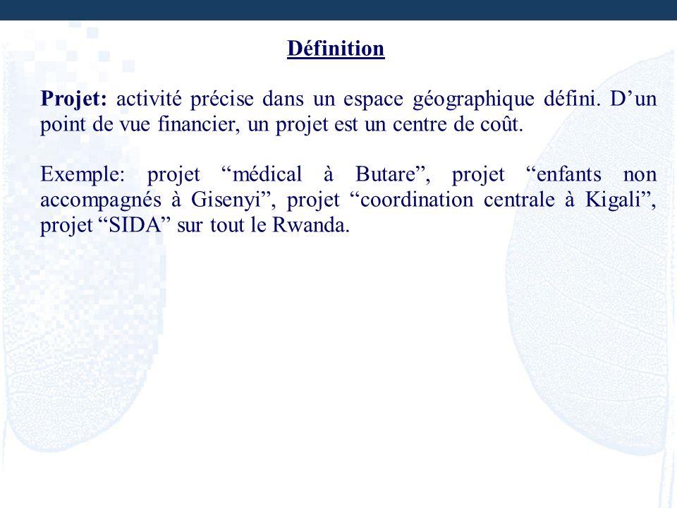 Définition Projet: activité précise dans un espace géographique défini. Dun point de vue financier, un projet est un centre de coût. Exemple: projet m