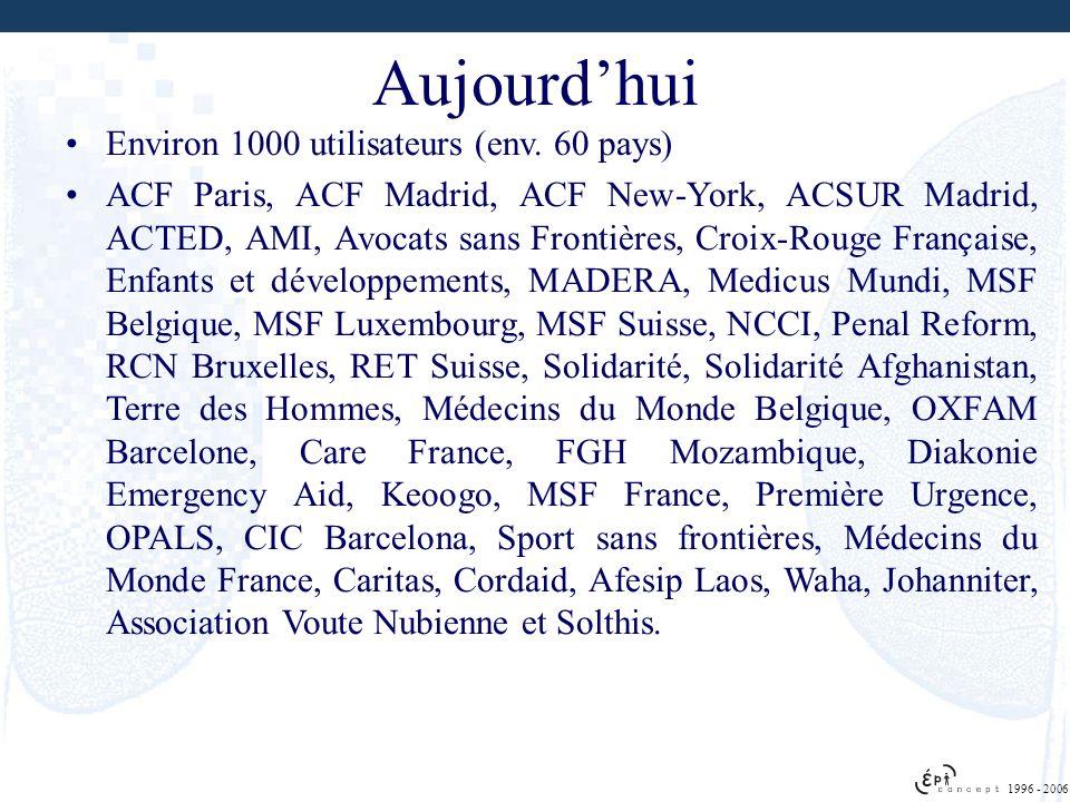 1996 - 2006 Aujourdhui Environ 1000 utilisateurs (env. 60 pays) ACF Paris, ACF Madrid, ACF New-York, ACSUR Madrid, ACTED, AMI, Avocats sans Frontières