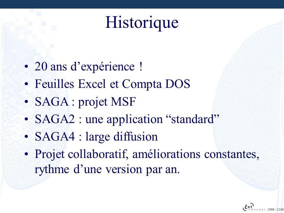 1996 - 2006 Historique 20 ans dexpérience ! Feuilles Excel et Compta DOS SAGA : projet MSF SAGA2 : une application standard SAGA4 : large diffusion Pr