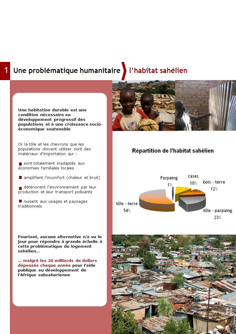 Une problématique humanitaire lhabitat sahélien 1 Une habitation durable est une condition nécessaire au développement progressif des populations et à