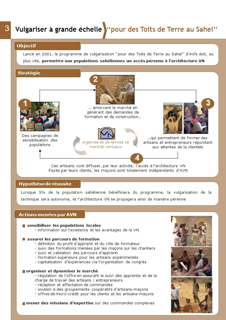 Vulgariser à grande échelle pour des Toits de Terre au Sahel 3 Lorsque 5% de la population sahélienne bénéficiera du programme, la vulgarisation de la