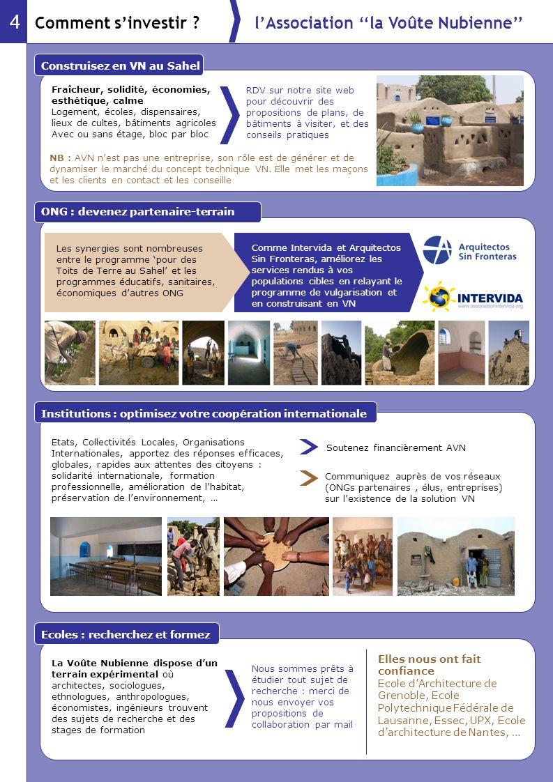 Comment sinvestir ? lAssociation la Voûte Nubienne 4 ONG : devenez partenaire-terrain Comme Intervida et Arquitectos Sin Fronteras, améliorez les serv
