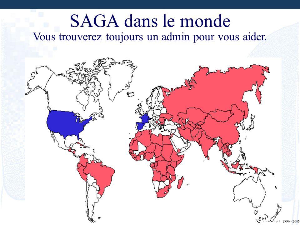 SAGA dans le monde Vous trouverez toujours un admin pour vous aider. 1996 - 2006
