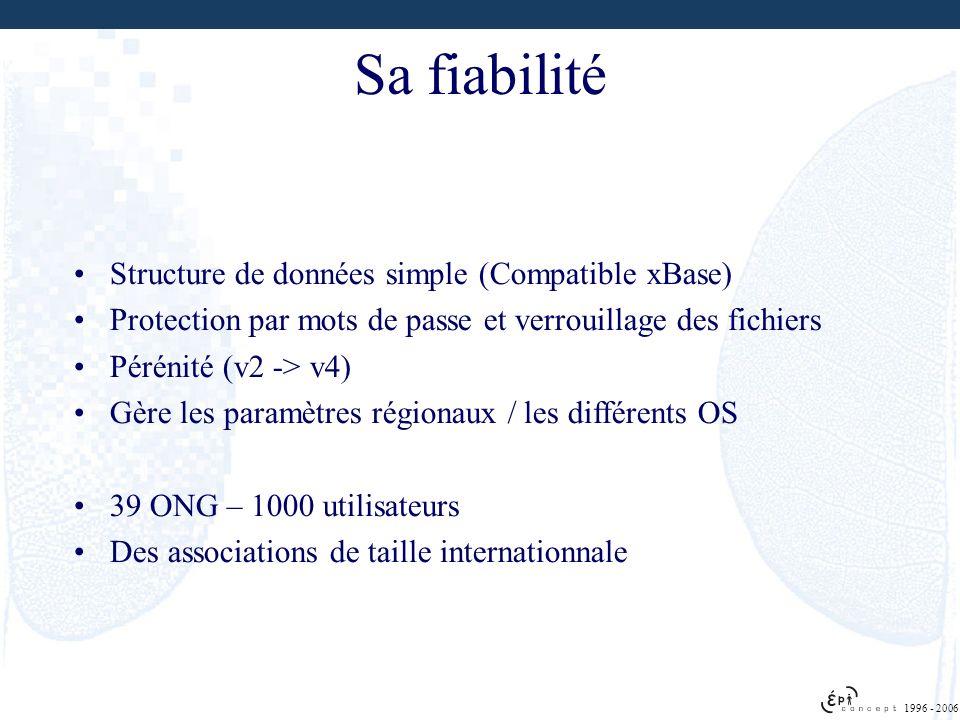 1996 - 2006 Sa fiabilité Structure de données simple (Compatible xBase) Protection par mots de passe et verrouillage des fichiers Pérénité (v2 -> v4)