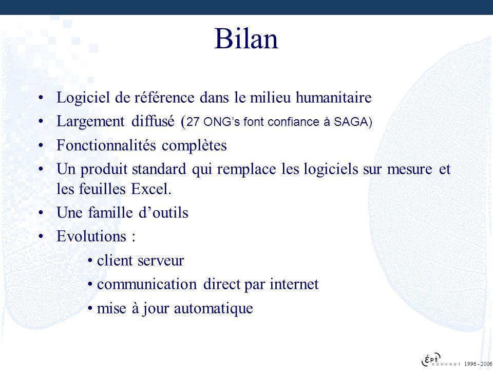 Bilan Logiciel de référence dans le milieu humanitaire Largement diffusé ( 27 ONGs font confiance à SAGA) Fonctionnalités complètes Un produit standar