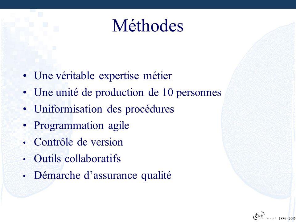 1996 - 2006 Méthodes Une véritable expertise métier Une unité de production de 10 personnes Uniformisation des procédures Programmation agile Contrôle