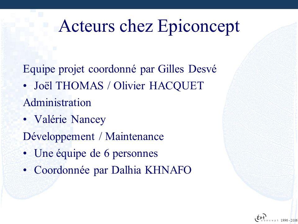 Equipe projet coordonné par Gilles Desvé Joël THOMAS / Olivier HACQUET Administration Valérie Nancey Développement / Maintenance Une équipe de 6 perso