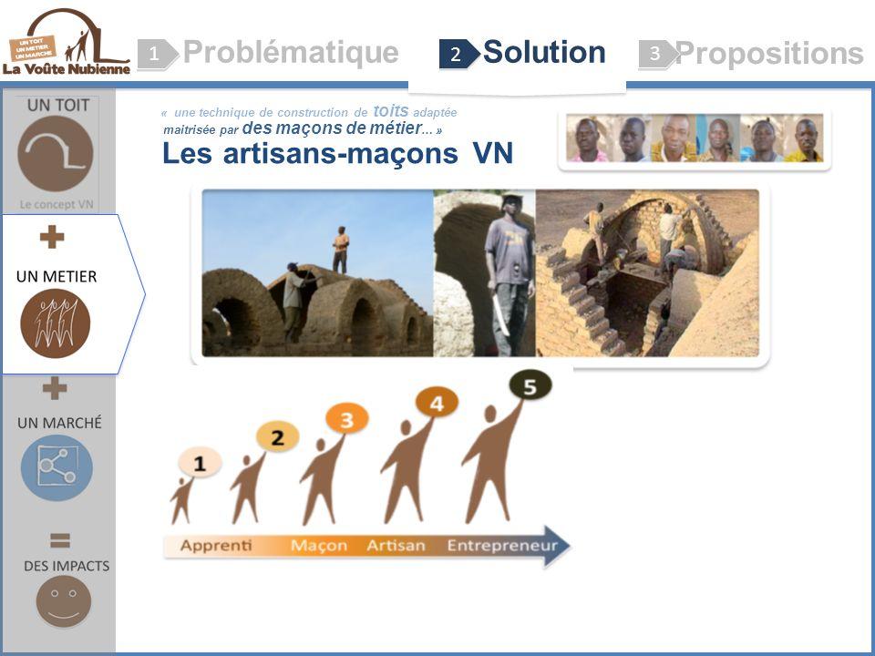 ProblématiqueSolution Propositions 1 1 2 2 3 3 Les artisans-maçons VN maitrisée par des maçons de métier … » « une technique de construction de toits adaptée