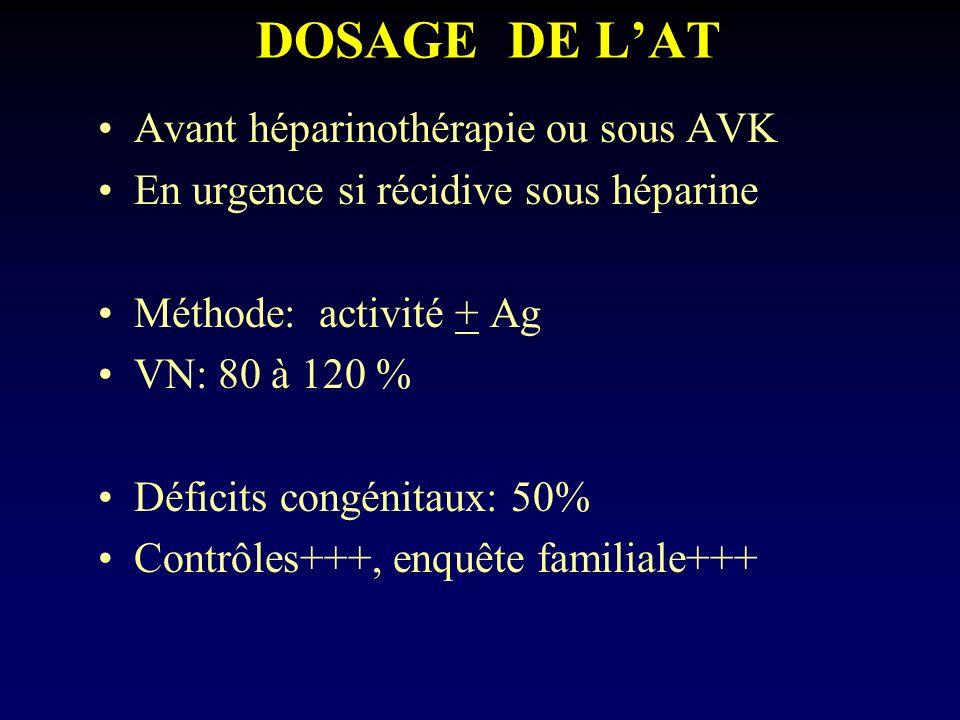 DOSAGE DE LAT Avant héparinothérapie ou sous AVK En urgence si récidive sous héparine Méthode: activité + Ag VN: 80 à 120 % Déficits congénitaux: 50%