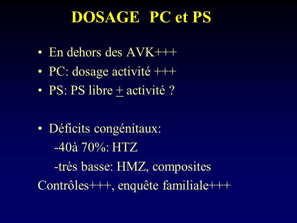 DOSAGE PC et PS En dehors des AVK+++ PC: dosage activité +++ PS: PS libre + activité ? Déficits congénitaux: -40à 70%: HTZ -très basse: HMZ, composite