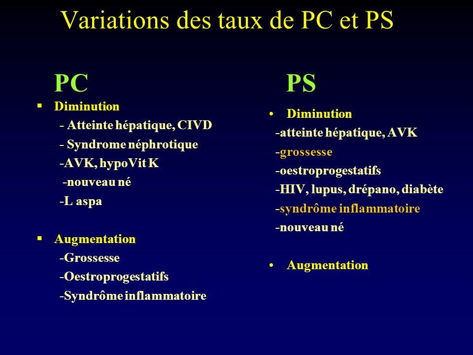 Variations des taux de PC et PS PC PS Diminution - Atteinte hépatique, CIVD - Syndrome néphrotique -AVK, hypoVit K -nouveau né -L aspa Augmentation -G