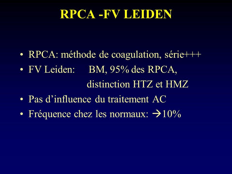 RPCA -FV LEIDEN RPCA: méthode de coagulation, série+++ FV Leiden: BM, 95% des RPCA, distinction HTZ et HMZ Pas dinfluence du traitement AC Fréquence c
