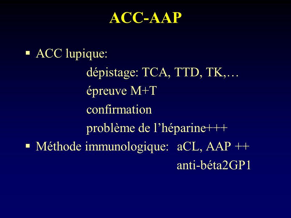 ACC-AAP ACC lupique: dépistage: TCA, TTD, TK,… épreuve M+T confirmation problème de lhéparine+++ Méthode immunologique: aCL, AAP ++ anti-béta2GP1