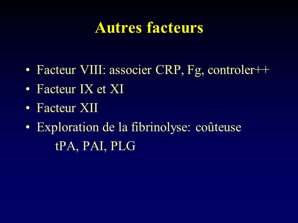 Autres facteurs Facteur VIII: associer CRP, Fg, controler++ Facteur IX et XI Facteur XII Exploration de la fibrinolyse: coûteuse tPA, PAI, PLG