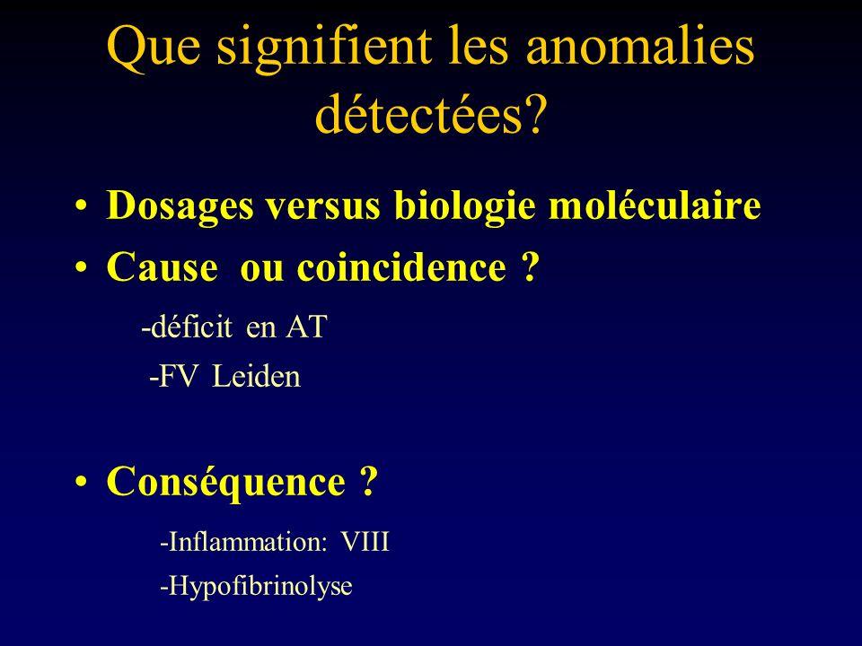 Que signifient les anomalies détectées? Dosages versus biologie moléculaire Cause ou coincidence ? -déficit en AT -FV Leiden Conséquence ? -Inflammati
