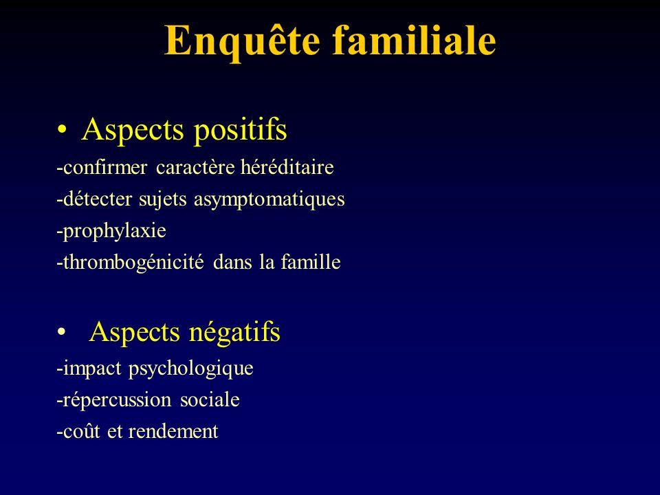 Enquête familiale Aspects positifs -confirmer caractère héréditaire -détecter sujets asymptomatiques -prophylaxie -thrombogénicité dans la famille Asp