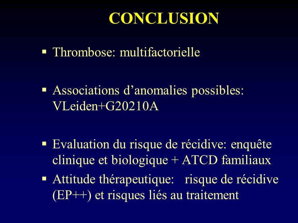 CONCLUSION Thrombose: multifactorielle Associations danomalies possibles: VLeiden+G20210A Evaluation du risque de récidive: enquête clinique et biolog