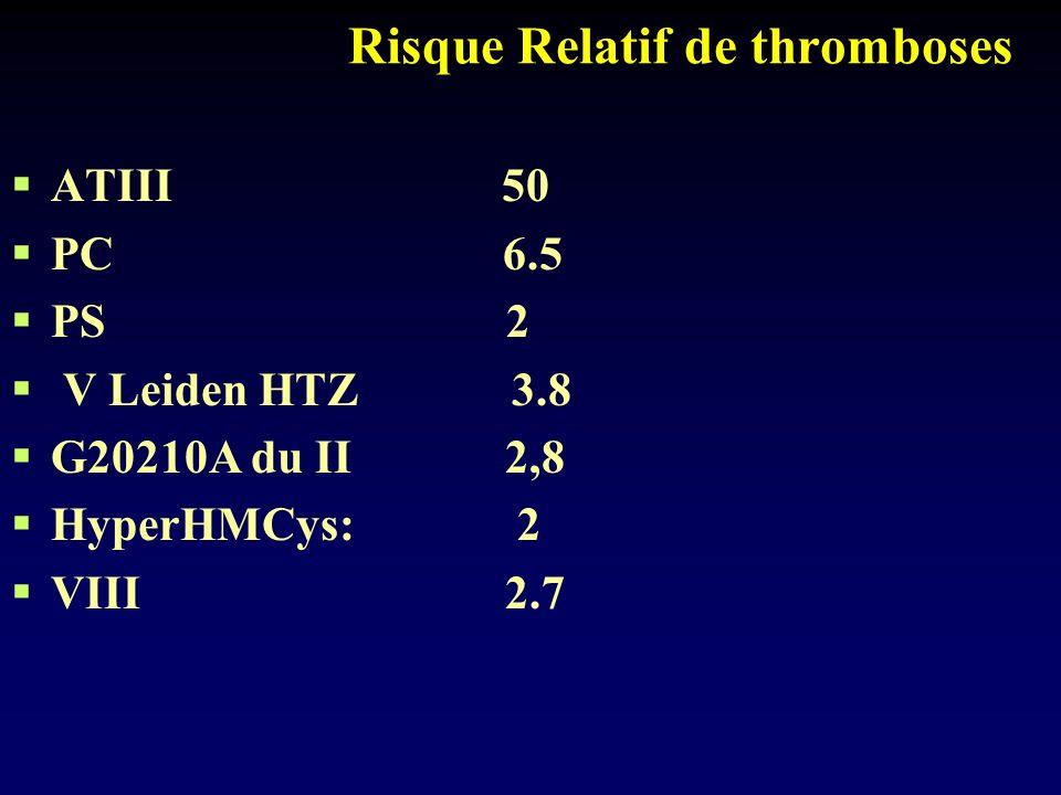 Risque Relatif de thromboses ATIII 50 PC 6.5 PS 2 V Leiden HTZ 3.8 G20210A du II 2,8 HyperHMCys: 2 VIII 2.7