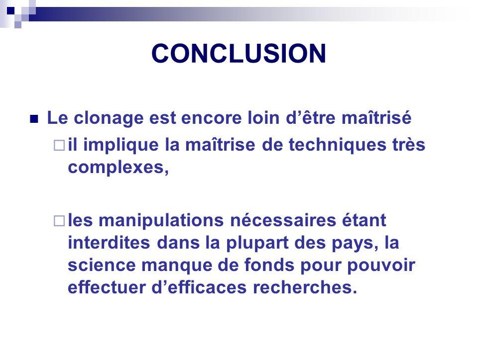 CONCLUSION Le clonage est encore loin dêtre maîtrisé il implique la maîtrise de techniques très complexes, les manipulations nécessaires étant interdi