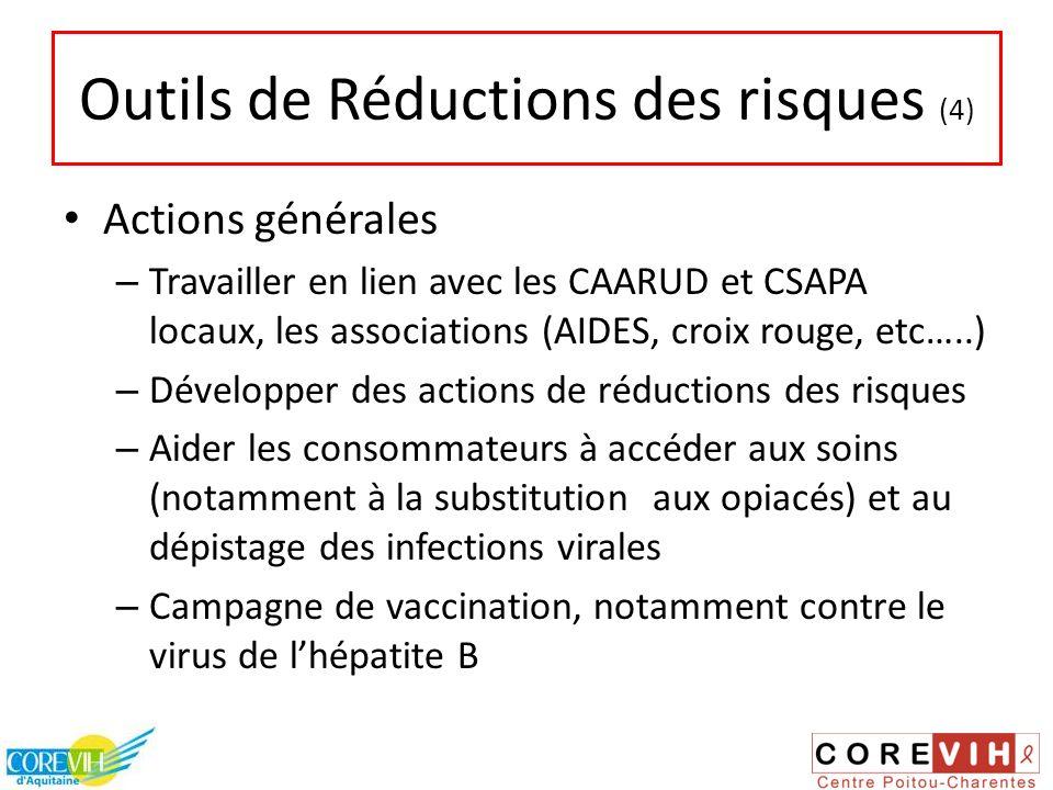 Outils de Réductions des risques (4) Actions générales – Travailler en lien avec les CAARUD et CSAPA locaux, les associations (AIDES, croix rouge, etc