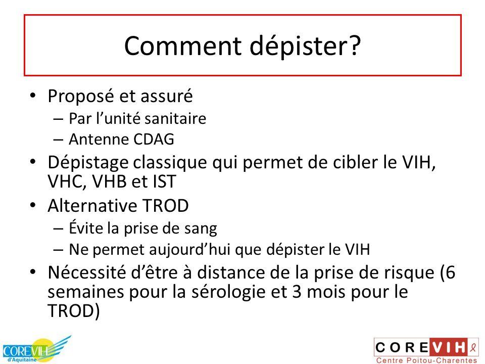 Comment dépister? Proposé et assuré – Par lunité sanitaire – Antenne CDAG Dépistage classique qui permet de cibler le VIH, VHC, VHB et IST Alternative