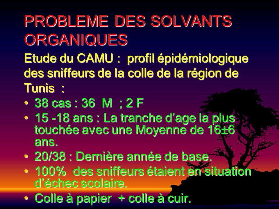 PROBLEME DES SOLVANTS ORGANIQUES Etude du CAMU : profil épidémiologique des sniffeurs de la colle de la région de Tunis : 38 cas : 36 M ; 2 F38 cas :
