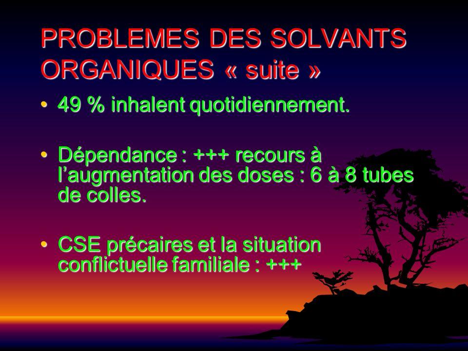 PROBLEMES DES SOLVANTS ORGANIQUES « suite » 49 % inhalent quotidiennement.49 % inhalent quotidiennement. Dépendance : +++ recours à laugmentation des